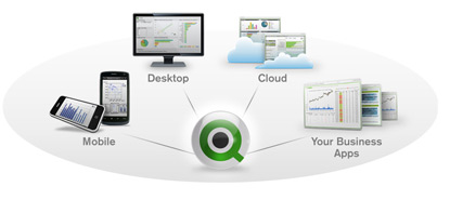 QlikView products